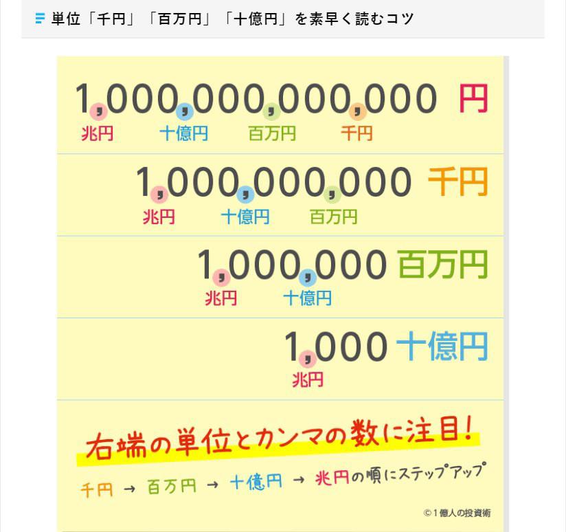 決算書の「百万円」や「千円」の単位を素早く読む方法